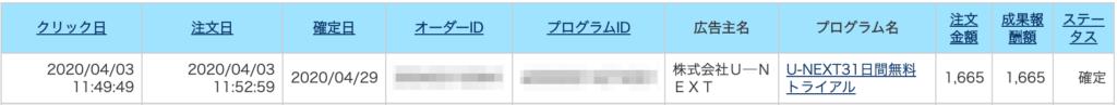 A8.netのレポート画面