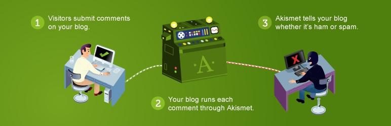 Akismet Anti Spamの画像