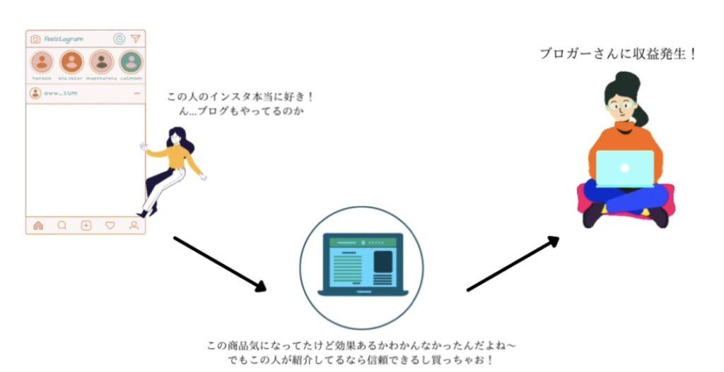 画像に alt 属性が指定されていません。ファイル名: IMG_0816-1024x527.jpg